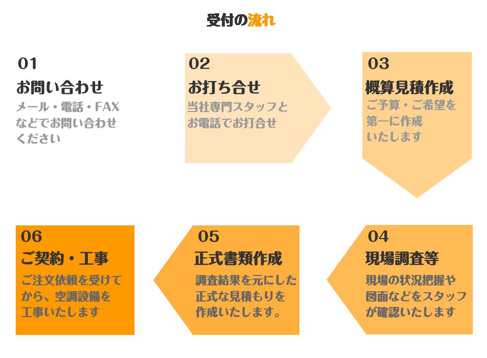 kanekura_kuchou_r2_c3_r2_c1